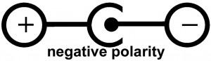 201110151627300.negative_polarity